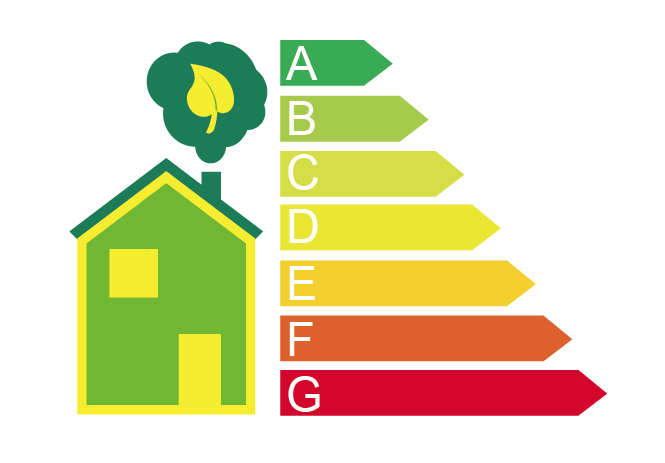 Building Energy Rating BER